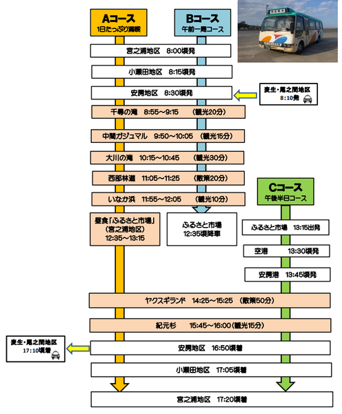 f:id:fuwari-x:20210901100344p:plain