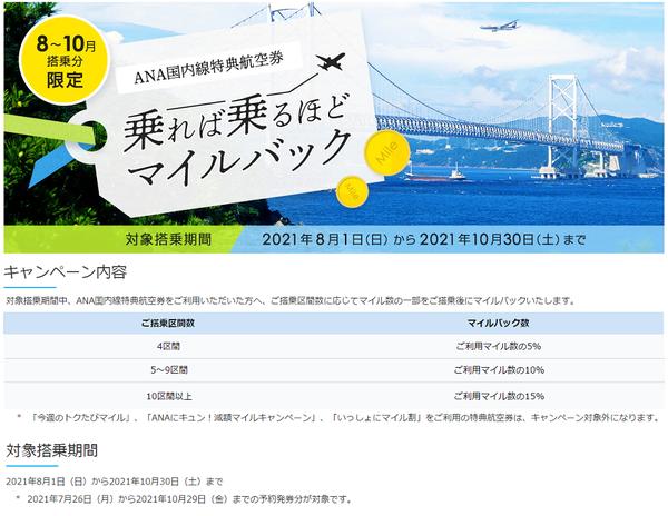 f:id:fuwari-x:20211008101747p:plain