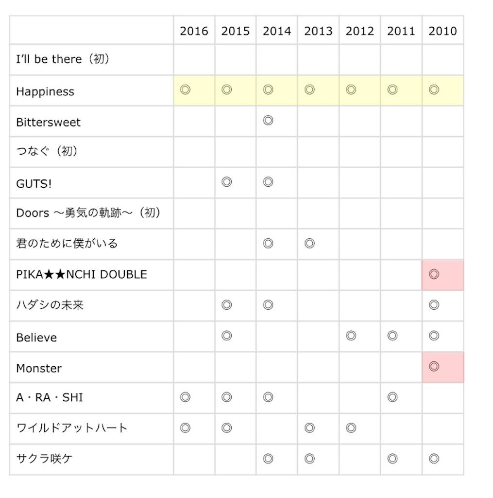 f:id:fuwari___sorairo:20180627010959j:image