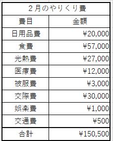 f:id:fuwarimama:20170301085634p:plain