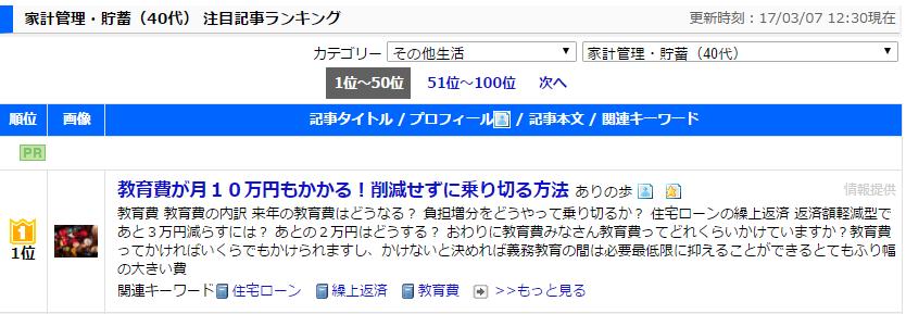 f:id:fuwarimama:20170307124017p:plain