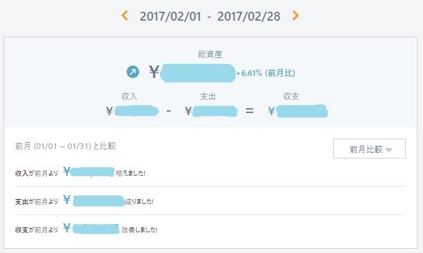 f:id:fuwarimama:20170317102347p:plain