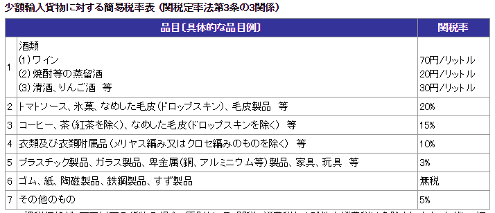 f:id:fuwarimama:20170324172803p:plain