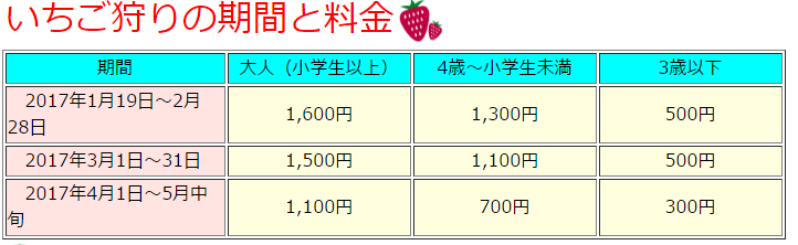 f:id:fuwarimama:20170406090146p:plain