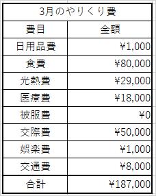 f:id:fuwarimama:20170407171332p:plain