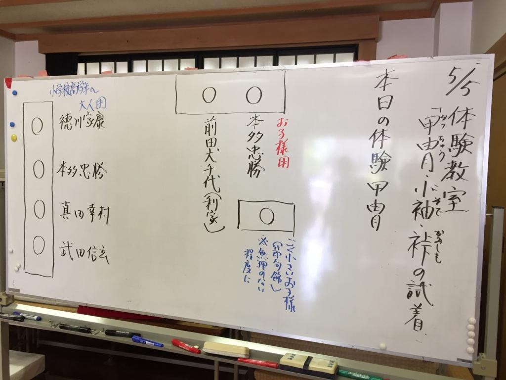 f:id:fuwarimama:20170511125405j:plain