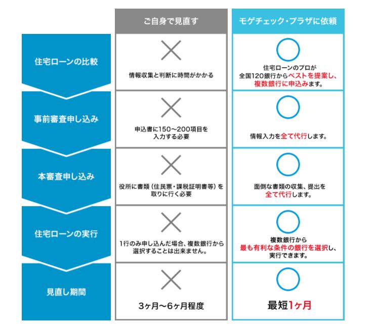 f:id:fuwarimama:20170926173219p:plain