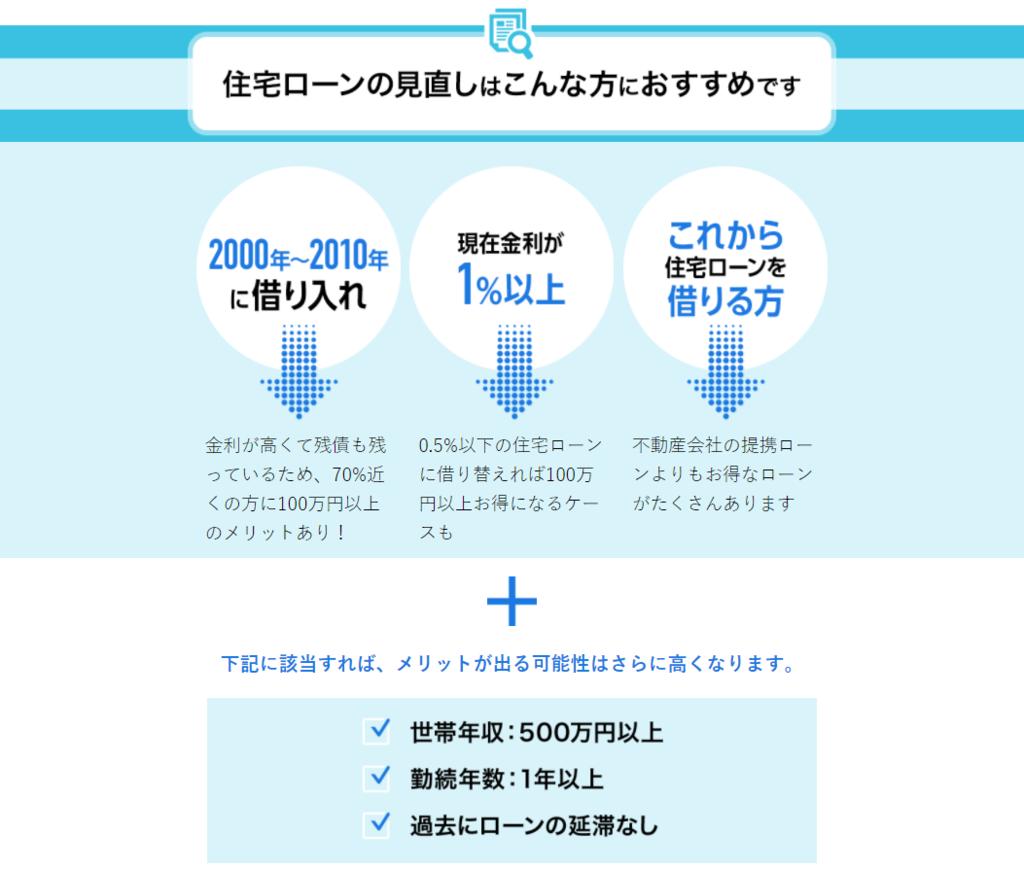 f:id:fuwarimama:20170926175446p:plain