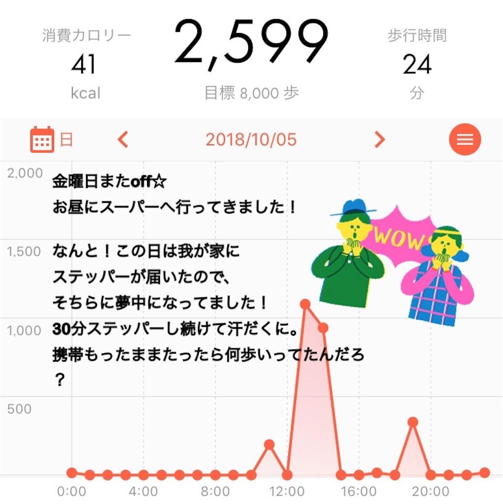 f:id:fuyanfuyan12:20181011181315j:image