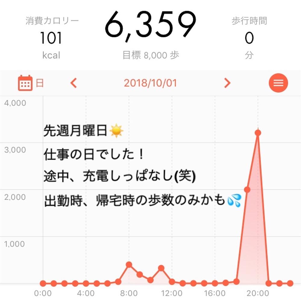 f:id:fuyanfuyan12:20181011181318j:image