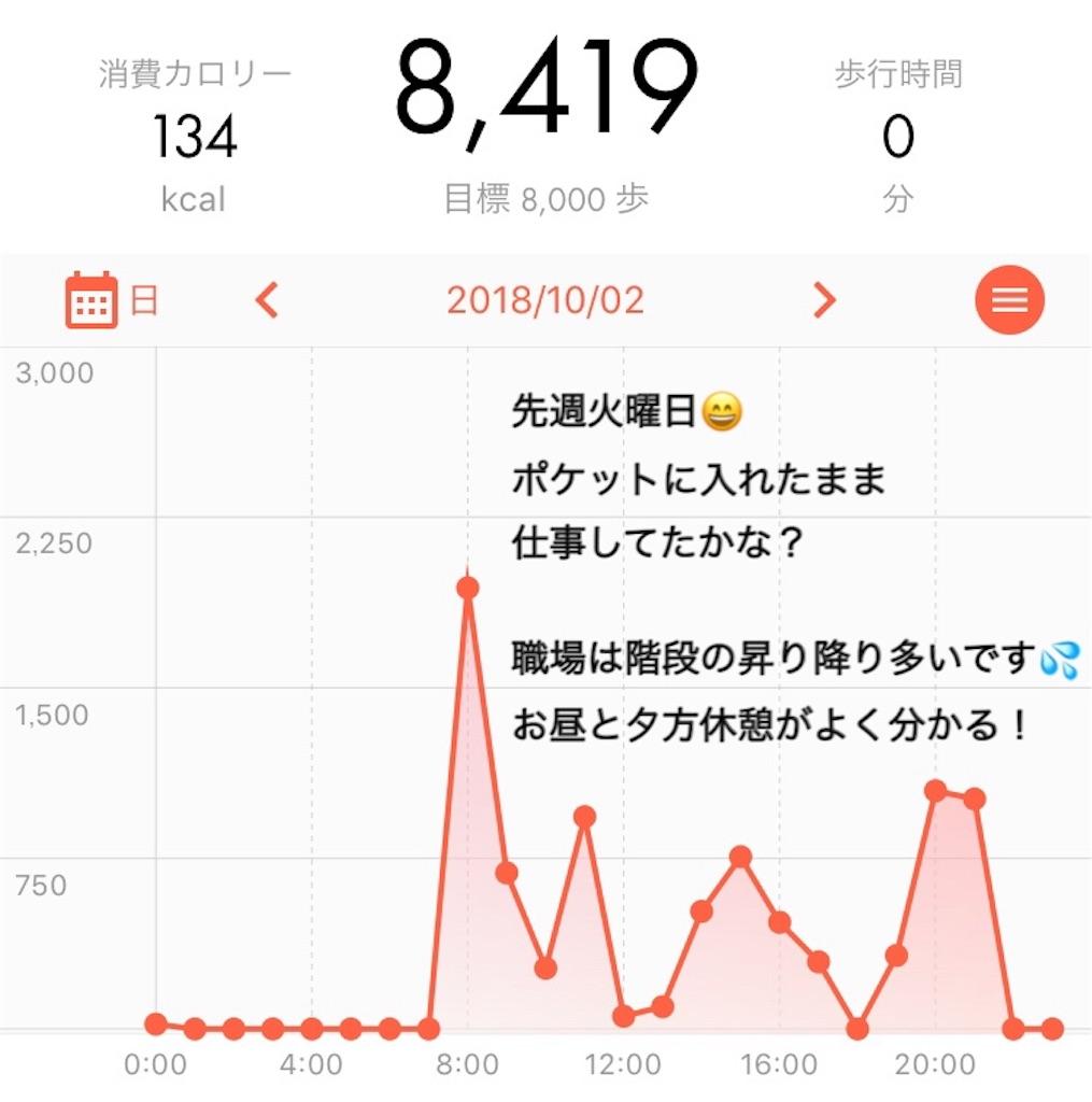 f:id:fuyanfuyan12:20181011181322j:image