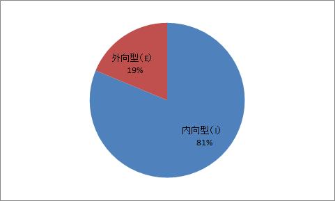 f:id:fuyu77:20151017015235p:plain