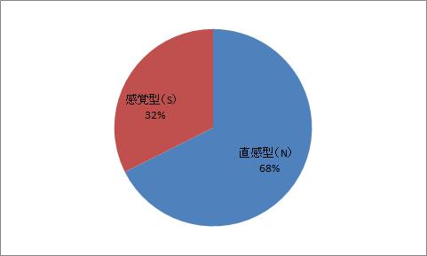 f:id:fuyu77:20151017015505p:plain