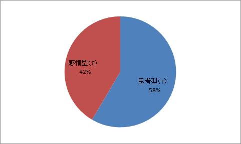 f:id:fuyu77:20151017015539p:plain