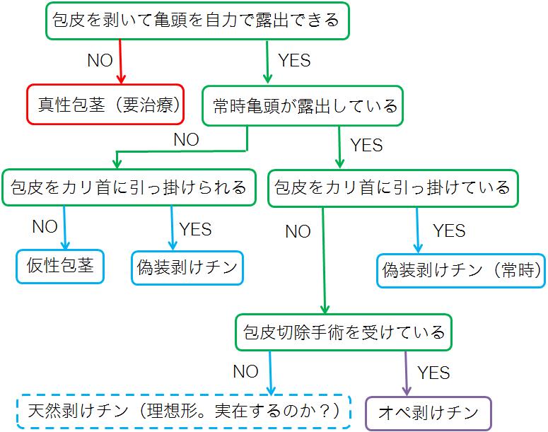 f:id:fuyu77:20160113164644p:plain