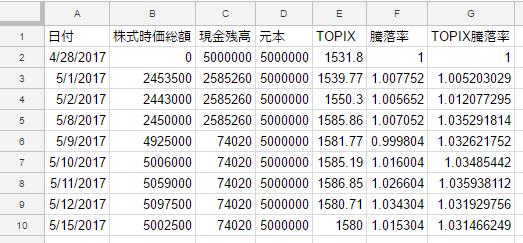 f:id:fuyu77:20170515211705p:plain