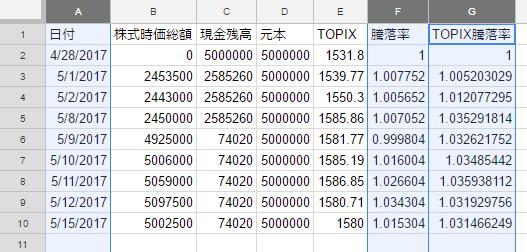 f:id:fuyu77:20170515212415p:plain
