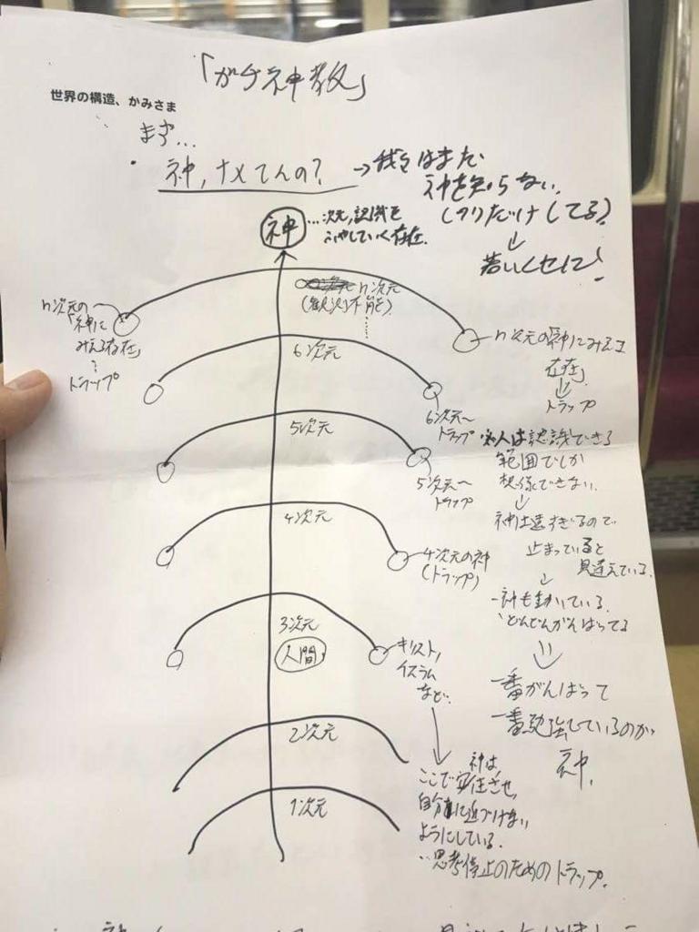 f:id:fuyuhatsutomete:20170124143442j:plain