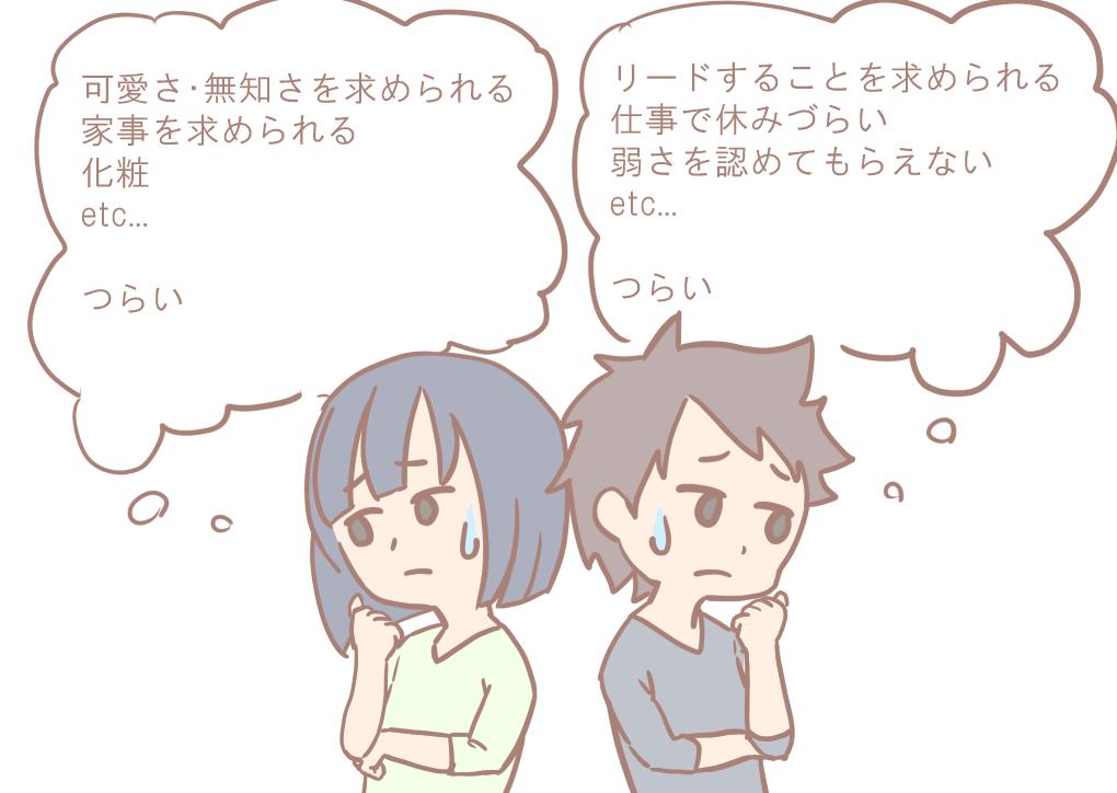 f:id:fuyuko1029:20191214183343p:plain