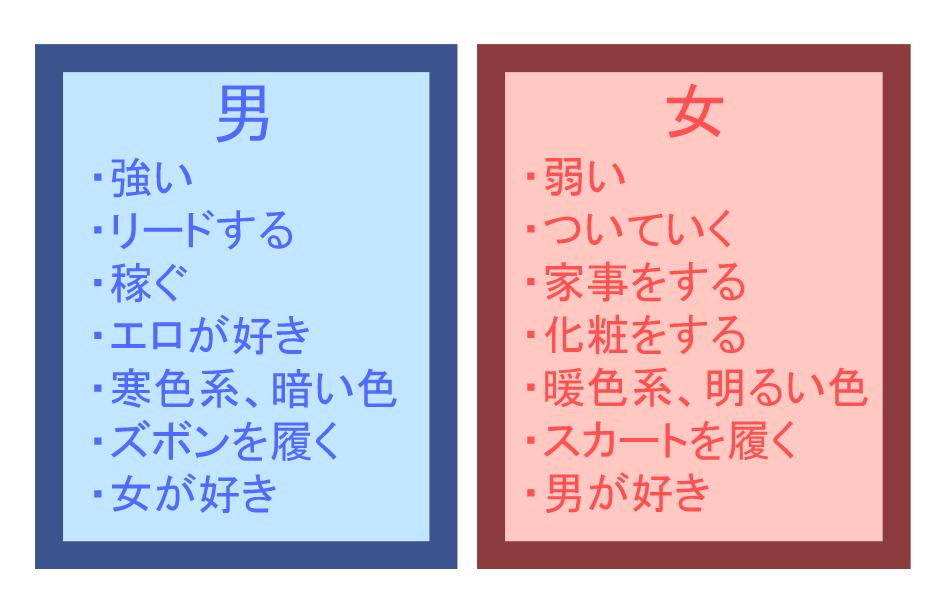 f:id:fuyuko1029:20191214185343p:plain