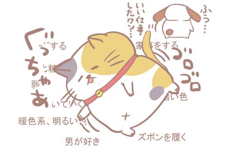 f:id:fuyuko1029:20191214195058p:plain