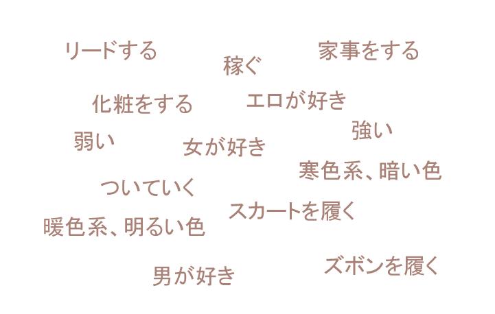 f:id:fuyuko1029:20191214195309p:plain