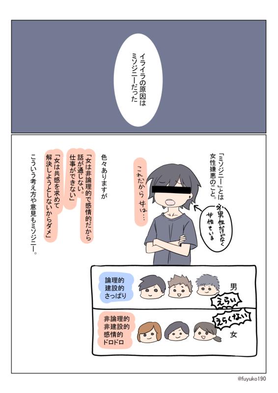 f:id:fuyuko1029:20191228232644p:plain
