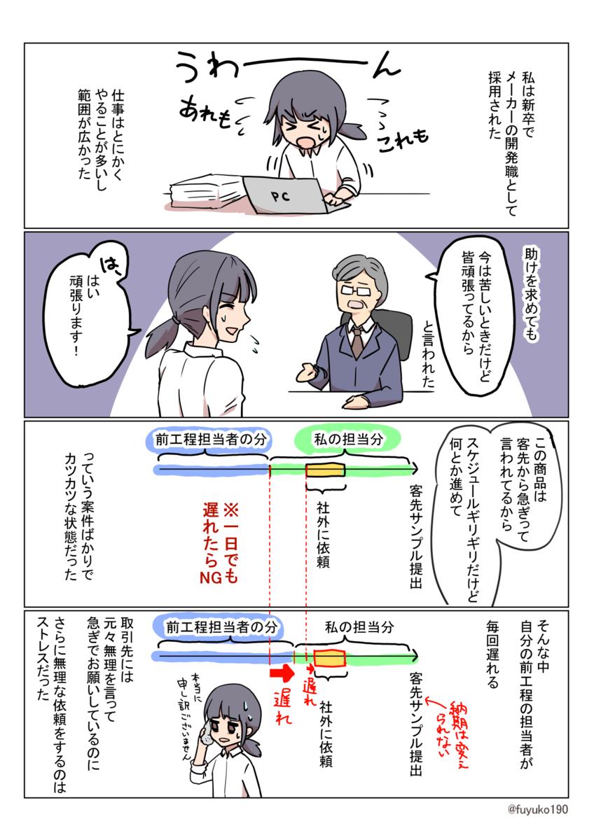 f:id:fuyuko1029:20191230192707p:plain