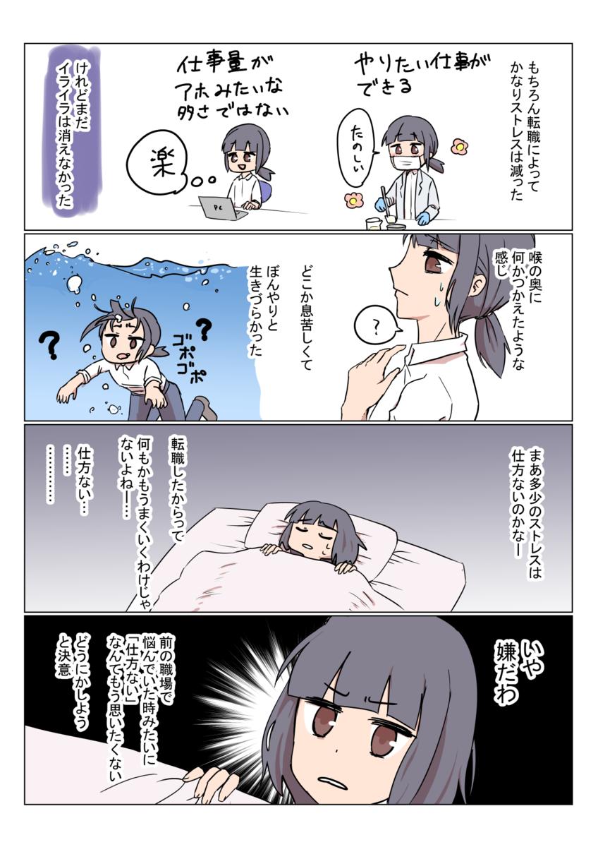 f:id:fuyuko1029:20200122233204p:plain