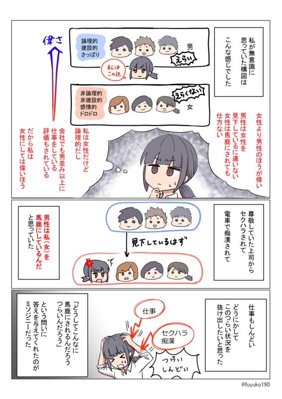 f:id:fuyuko1029:20200709223146p:plain