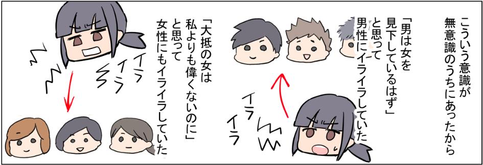 f:id:fuyuko1029:20200709223729p:plain