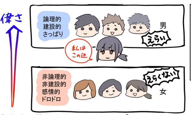 f:id:fuyuko1029:20200709223827p:plain