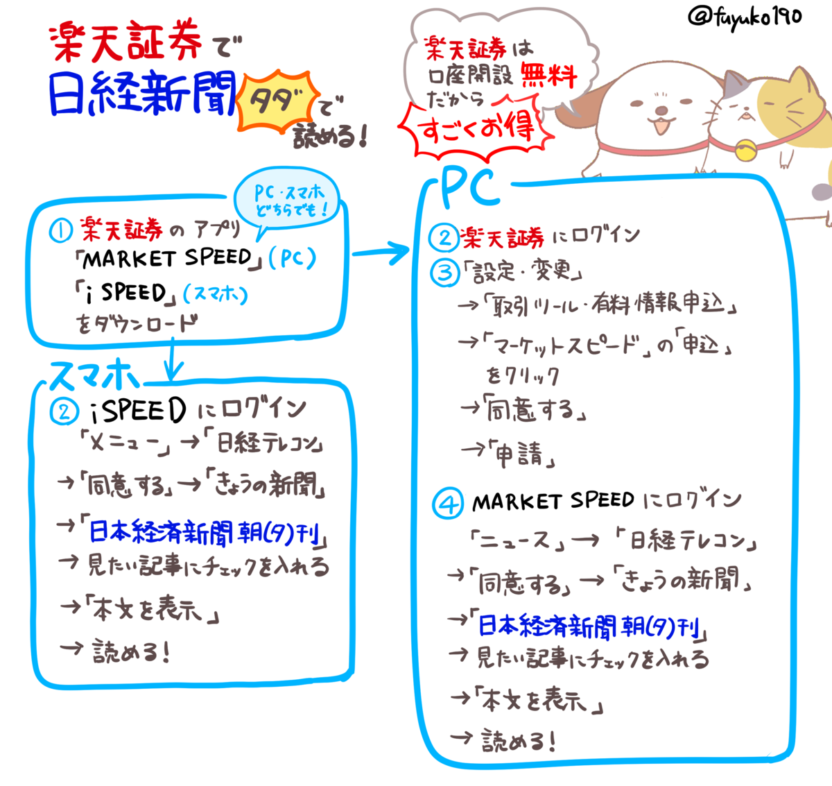 f:id:fuyuko1029:20200728002355p:plain