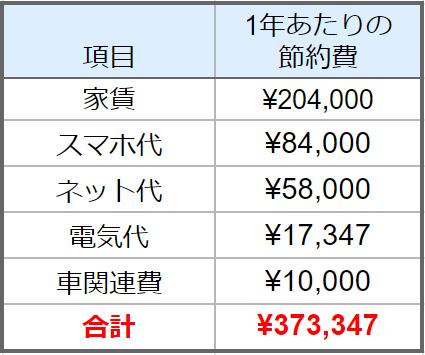 f:id:fuyuko1029:20210131220007p:plain