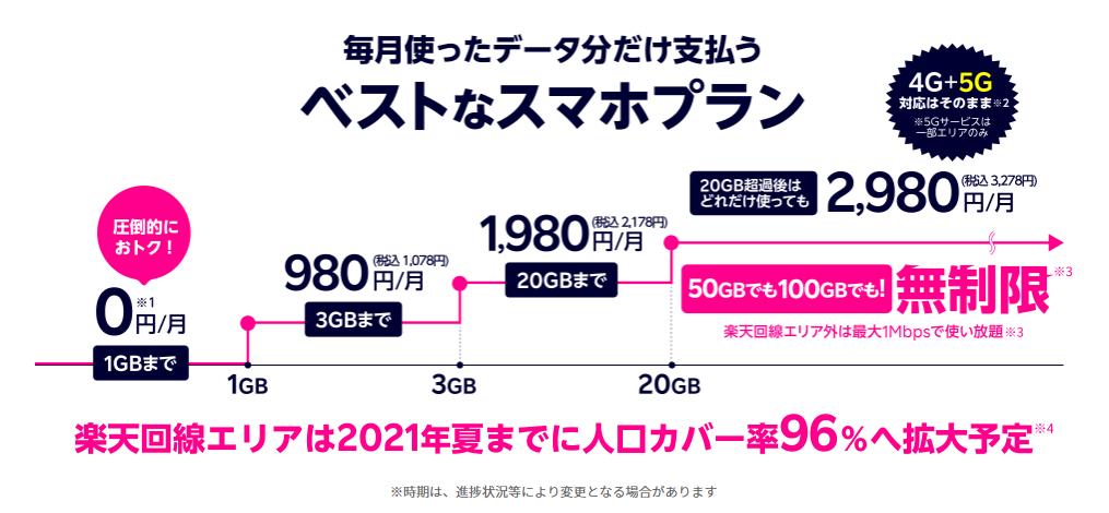 f:id:fuyuko1029:20210205063212p:plain