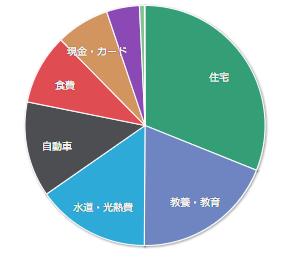 f:id:fuyuko1029:20210210222640p:plain