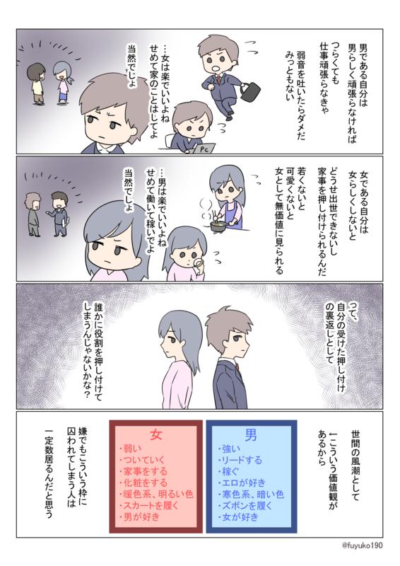 f:id:fuyuko1029:20210218215032p:plain
