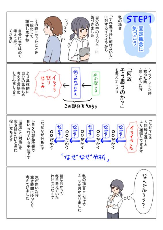 f:id:fuyuko1029:20210308212634p:plain
