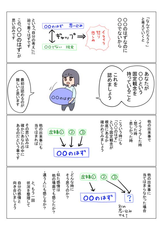 f:id:fuyuko1029:20210308212643p:plain