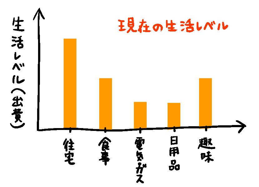 f:id:fuyuko1029:20210312235242p:plain