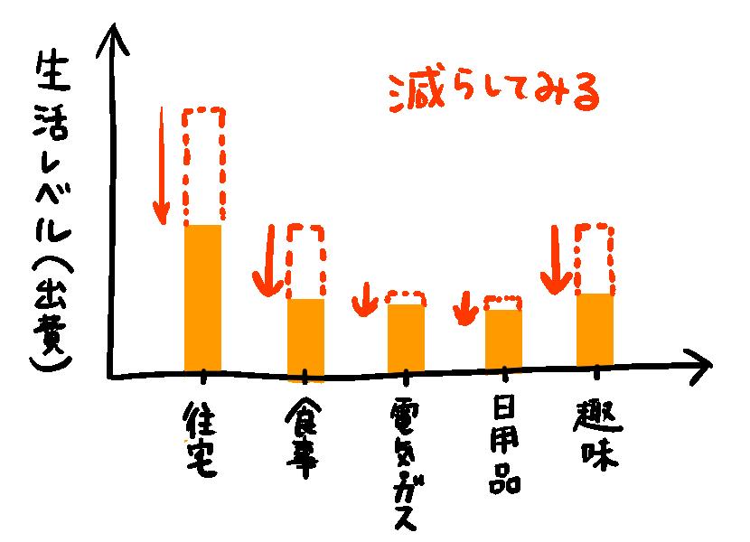 f:id:fuyuko1029:20210312235842p:plain