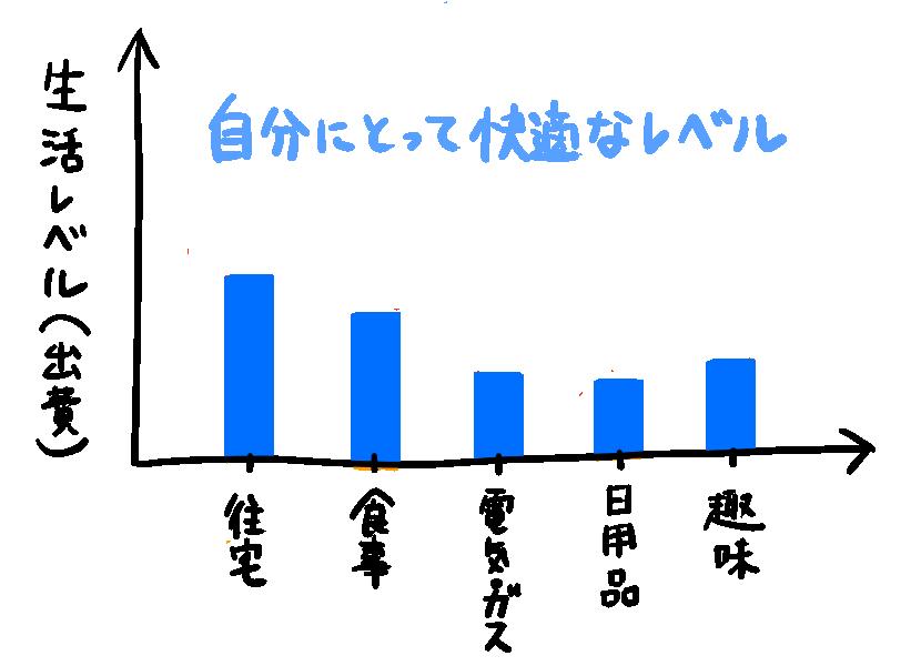 f:id:fuyuko1029:20210313000742p:plain