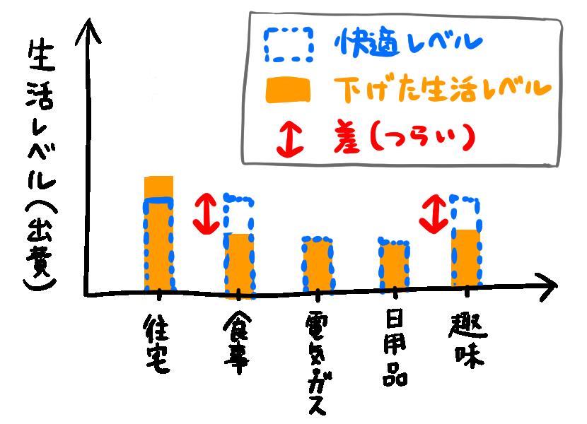 f:id:fuyuko1029:20210313001756p:plain