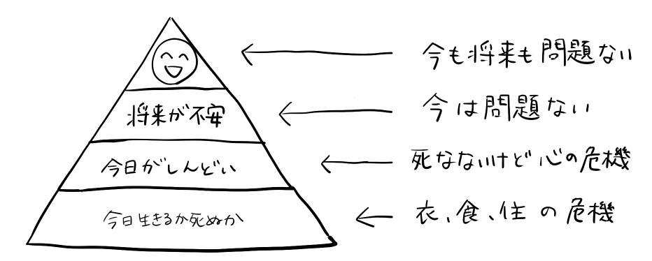 f:id:fuyuko1029:20210313003133p:plain