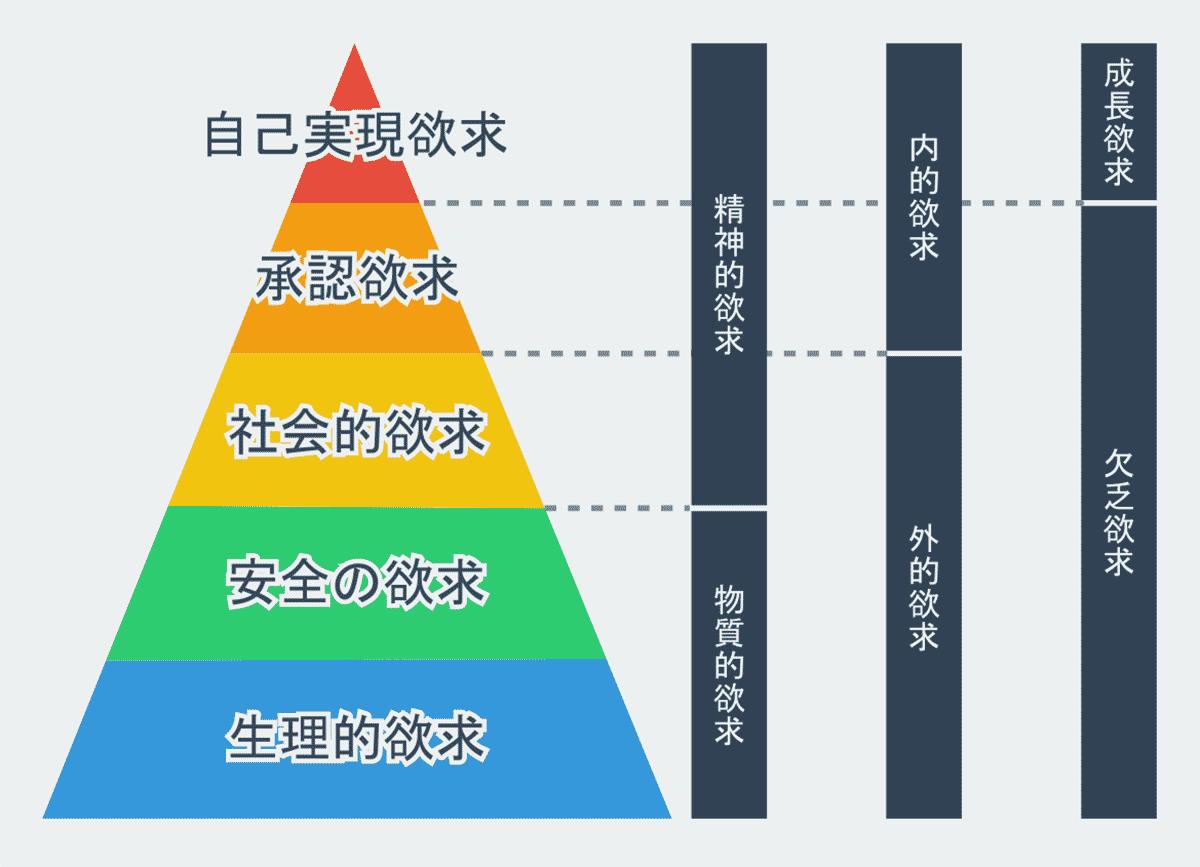 f:id:fuyuko1029:20210313092530p:plain