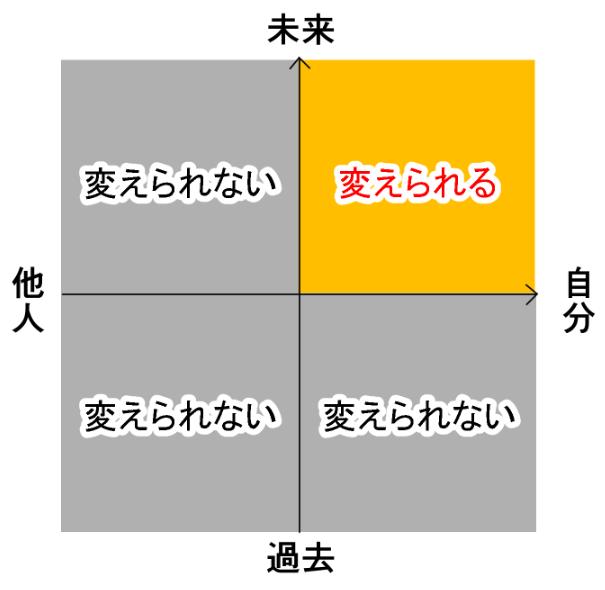 f:id:fuyuko1029:20210314162900p:plain
