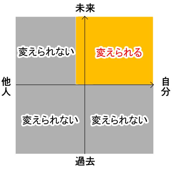 f:id:fuyuko1029:20210314163048p:plain