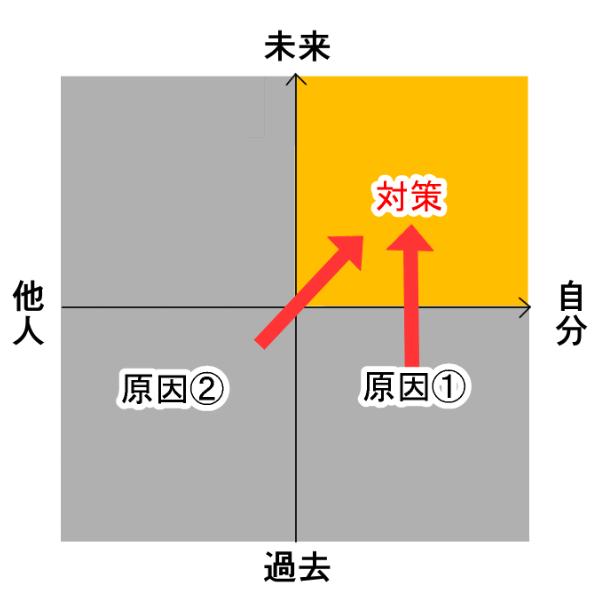 f:id:fuyuko1029:20210314172436p:plain