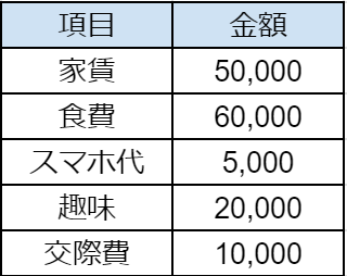 f:id:fuyuko1029:20210316211528p:plain
