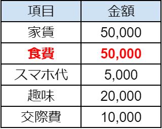 f:id:fuyuko1029:20210316211657p:plain